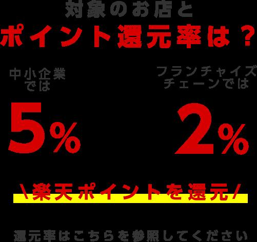 ヤマダ電機 ポイント還元率 何パーセント