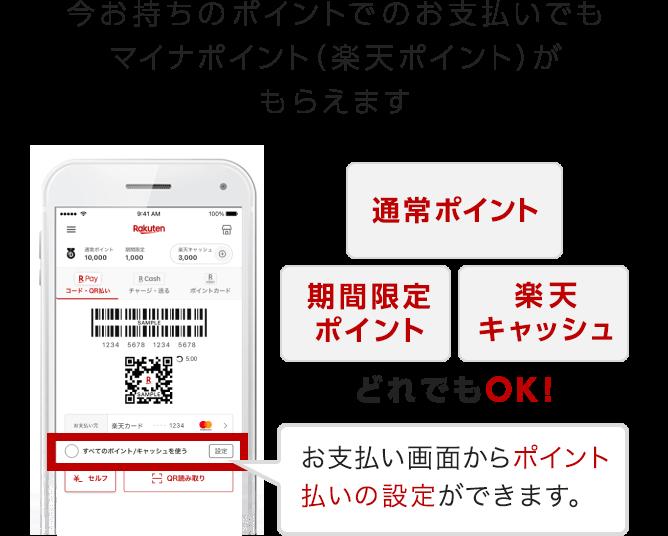 楽天 マイナ ポイント アプリ